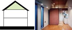 小屋裏スペースを利用して、居室と一体にロフトをつくる。